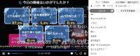 ケムリクサ第10話ニコ生版アンケート