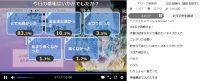 Reゼロ2期第2話(27話)アンケート
