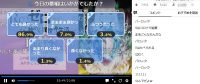 Reゼロ2期第8話(33話)アンケート