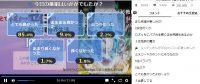 Reゼロ2期第9話(34話)アンケート