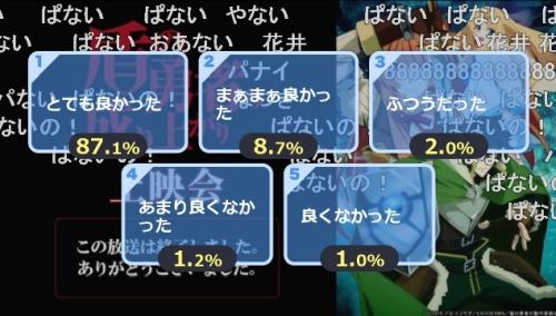 盾の勇者の成り上がり第5話アンケート