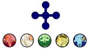 海賊王:天龍人的權力架構,手下三大勢力,一個比一個強!