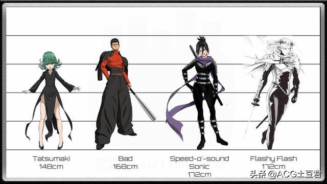 一拳超人角色身高對照表,龍卷不足一米五,蚊女標准大長腿