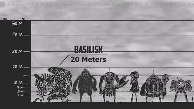 海賊王中出現的巨大生命體,象主有上萬米高,梅麗號還沒白星大
