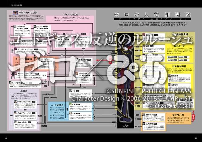 『コードギアス 反逆のルルーシュ ゼロぴあ』中面 ⒸSUNRISE/PROJECT L-GEASS Character DesignⒸ2006-2018 CLAMP・ST