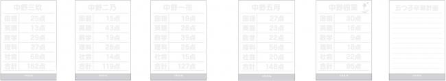 メモ帳には各キャラのテストの点数をデザイン