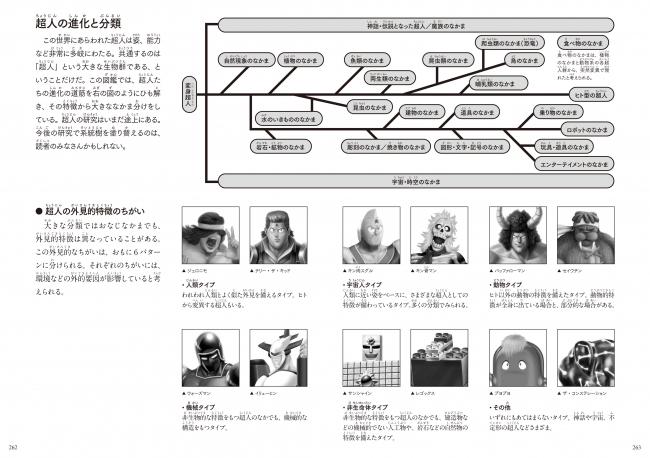 ▲本図鑑で分析した超人の進化と分類。巻末の情報ページも必読!