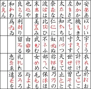 295px-Hiragana_origin