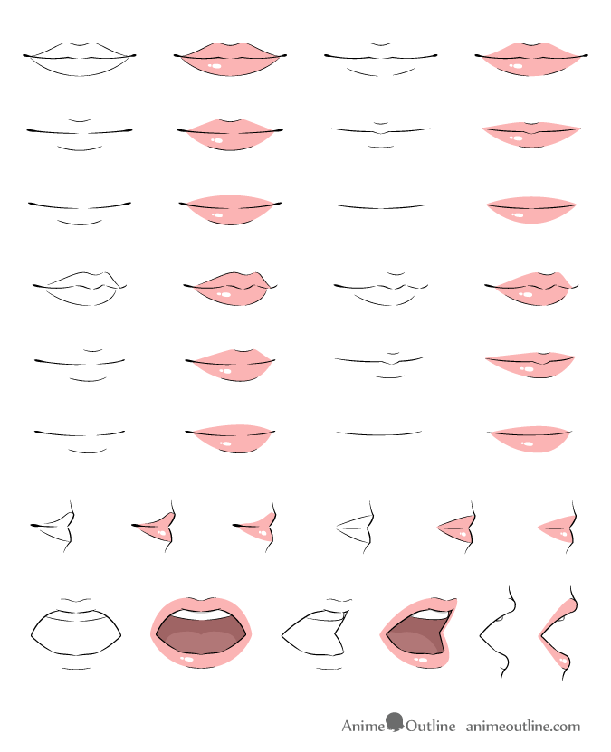How To Draw An Anime Mouth