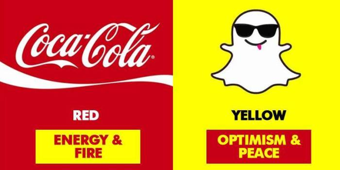 colors effect in marketing