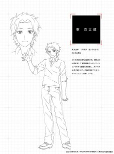 CV: Koumoto Keisuke
