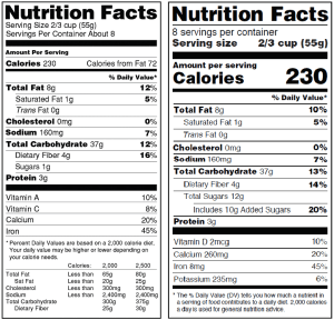 Photo of Nutritional Facts label