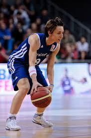 Teknik Menggiring Bola Basket : teknik, menggiring, basket, Teknik, Dasar, Basket, BASKET