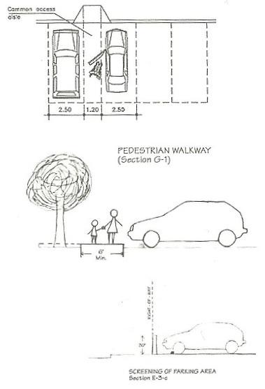 Tempat parkir  prinsip kriteria bentuk  romantikanya