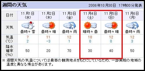 95.11.1~95.11.5 去北海道囉!!