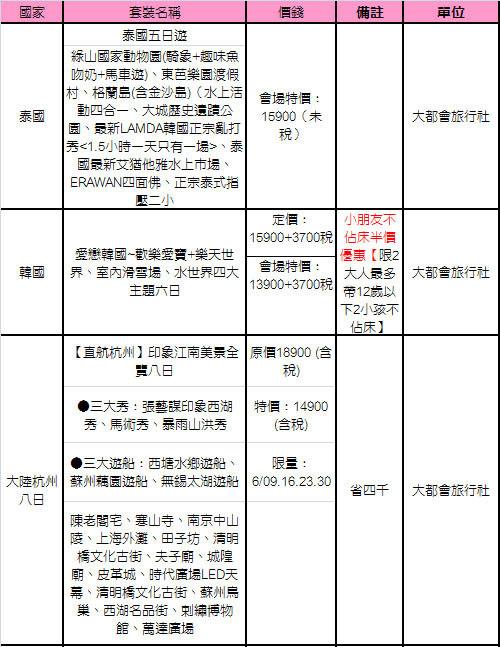 2012台北國際觀光博覽會優惠總整理,血拼前必看!(門票幸運得主已公布!)