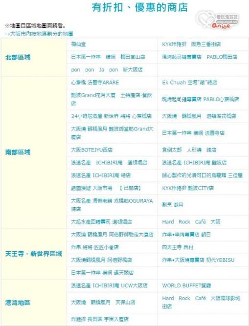 大阪周遊卡(2日券),28項免費觀光設施、13項優惠設施、37處美食及商店優惠+大阪市營地鐵、南港港城線(New Tram)及市營巴士無限搭乘