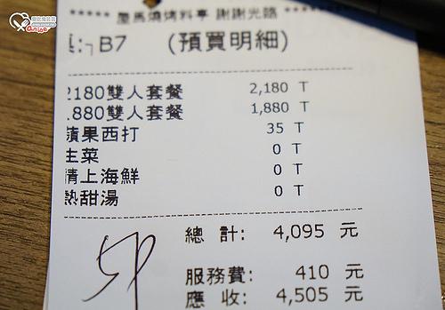 台中必吃!屋馬燒肉,台中人推薦CP值最高的燒肉店(中港店)