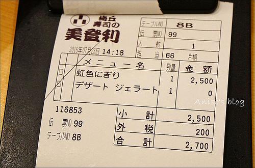 美登利(澀谷店).人氣排隊壽司名店