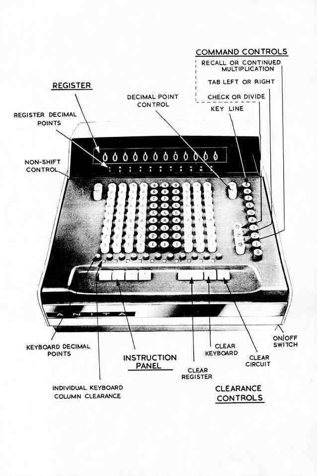 Operating Manuals & Materials
