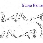 Surya Namaskar: A complete Yoga exercise, stretching almost every muscle