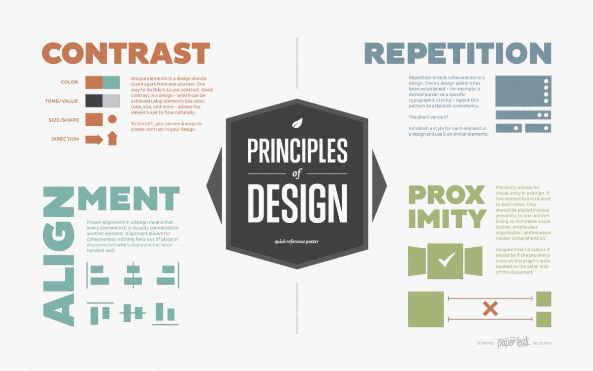 contrast repetition design