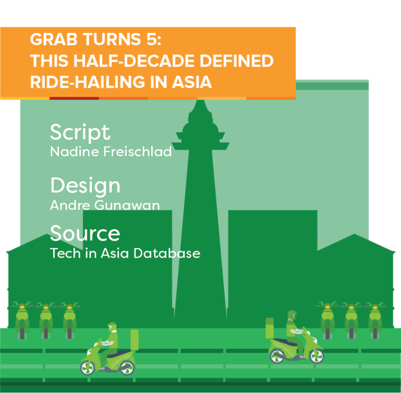 grab turns 5 years old 2017 infographic