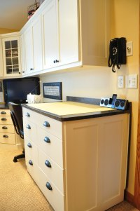 Sewing Room Cabinet Ideas | Trends and Traditions