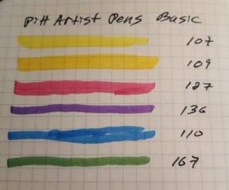 Pitt Artist Pens Basic Swatches