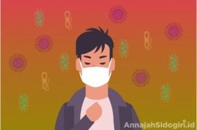 Kuasa Allah dalam Virus Corona
