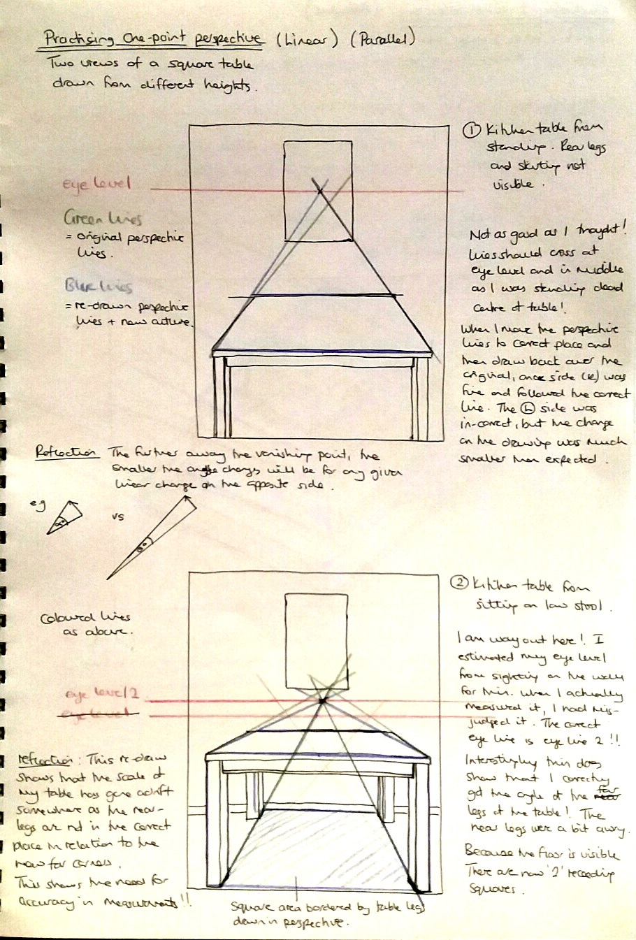 Project 4 Perspective Exercise 1 Parallel perspective  an interior view  Drawing 1Drawing Skills