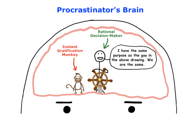Procrastination monkey