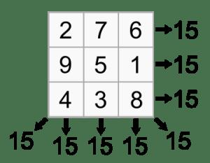Mortensen Math Base Ten Blocks Magic Square