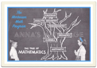 Tree of Mathematics