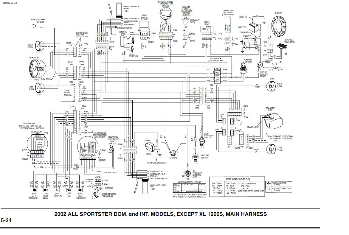 Harley Davidson Wiring Diagram Manual