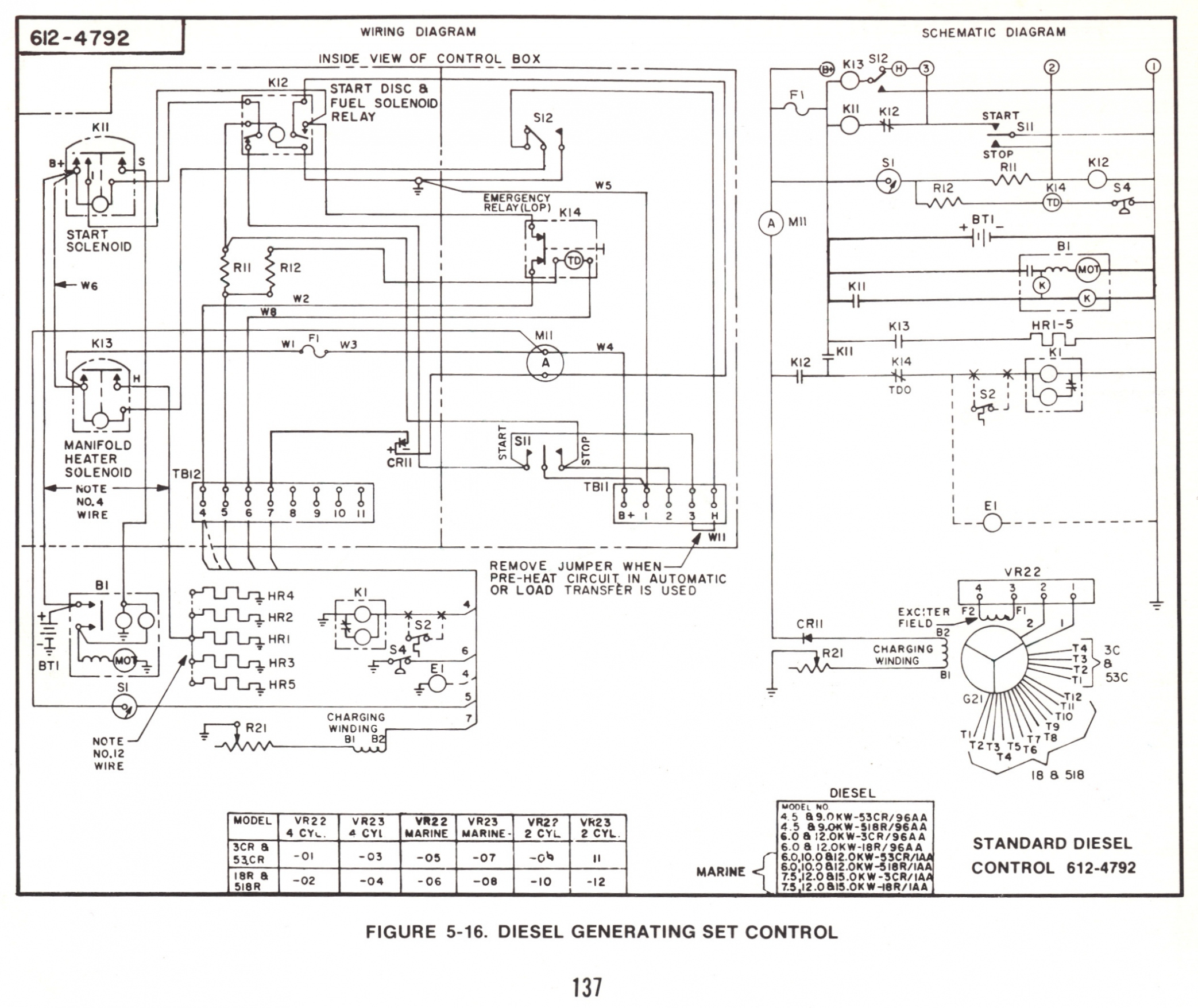 Diagram Wiring Diagram For Onan Rv Generator Full
