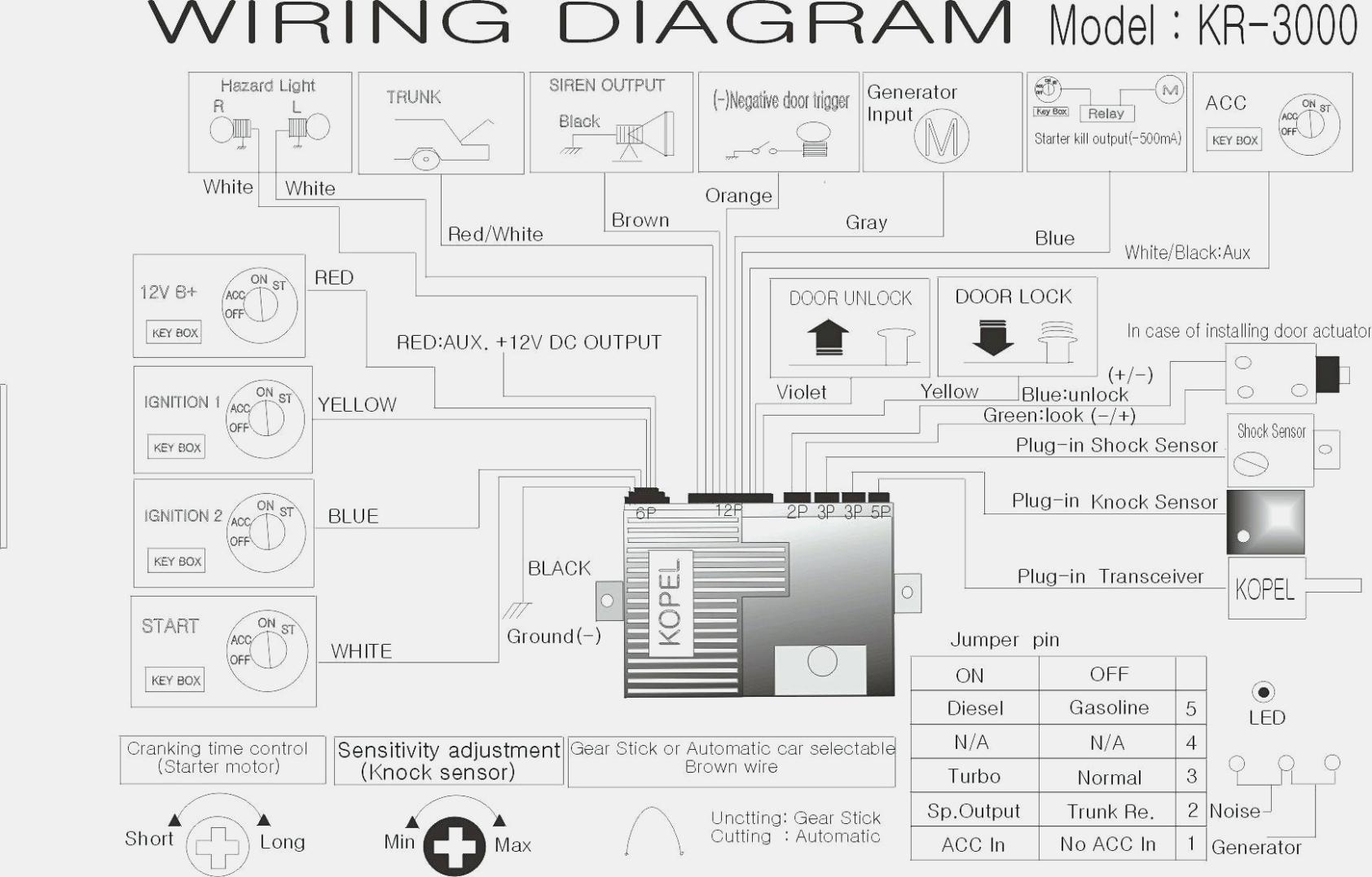 Avh P Dvd Wiring Harness