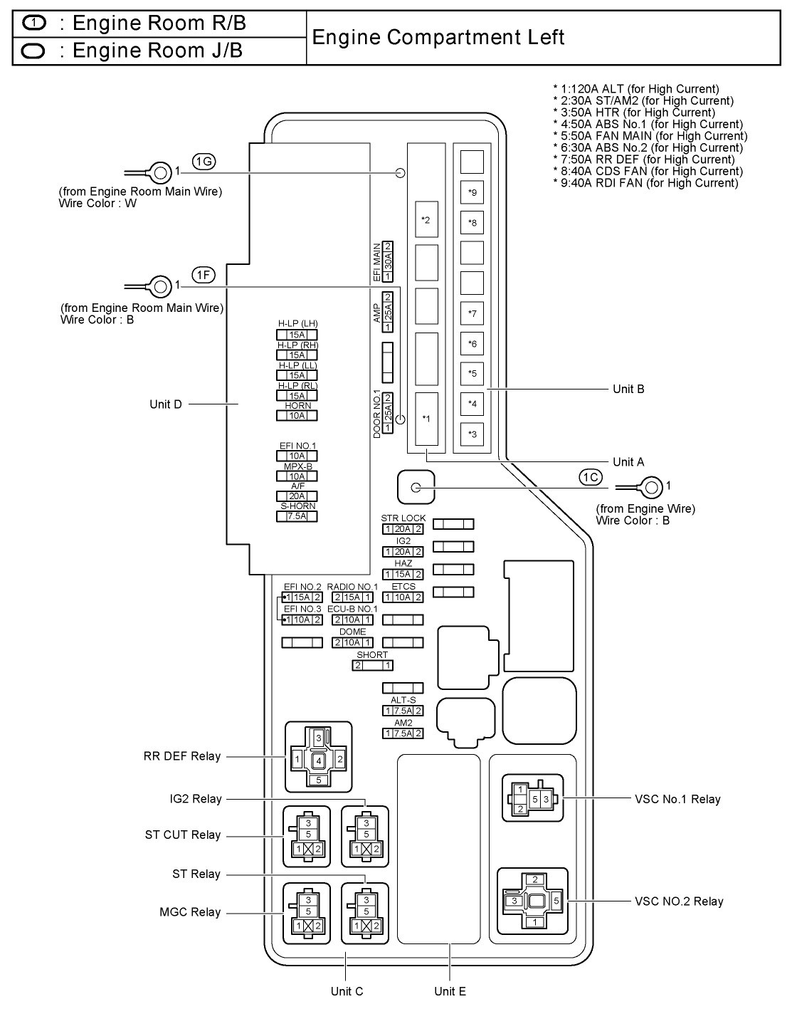 Bbb Industries- Premium Alternators, Starters, Power