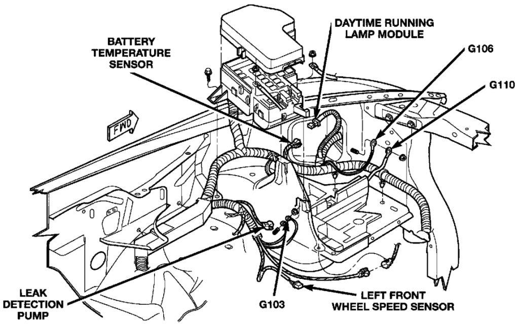 Dodge Dakota Wiring Diagrams And Connector Views