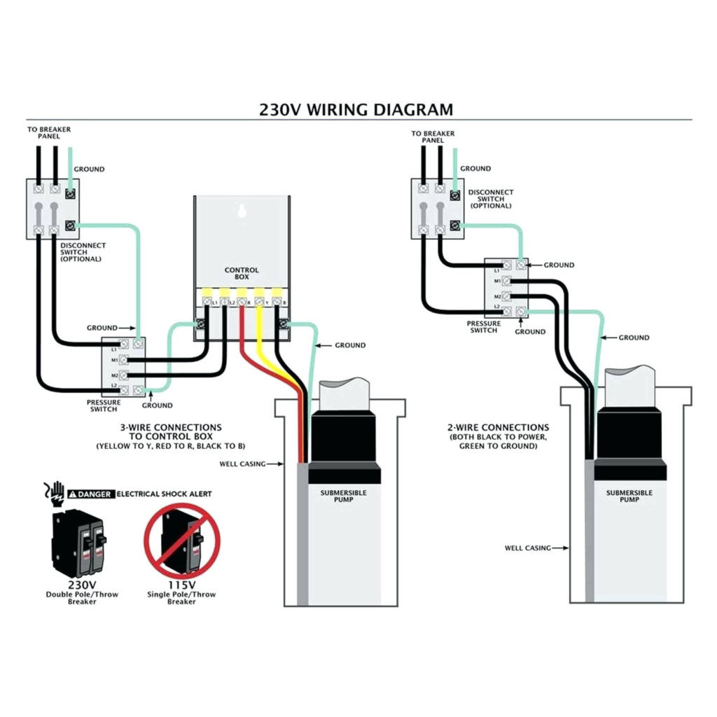 4 Blade 220 Vac Wiring Diagram Full Hd Version Wiring