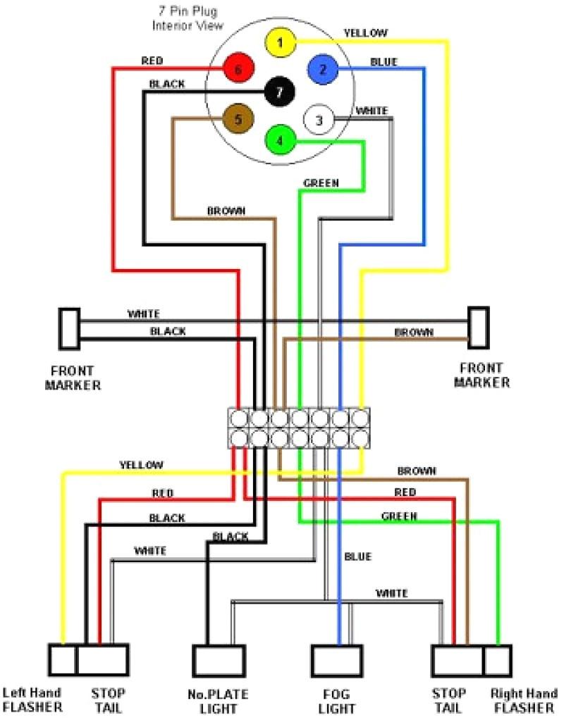 Diagram  7 Blade Trailer Plug U2014 Kejomoro Fresh Ideas