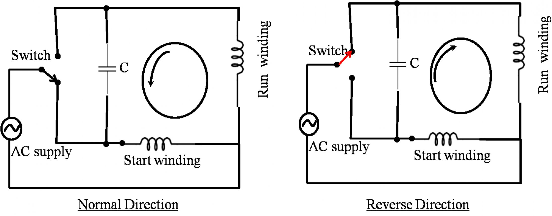 Connection Single Phase Motor Wiring Diagram Forward