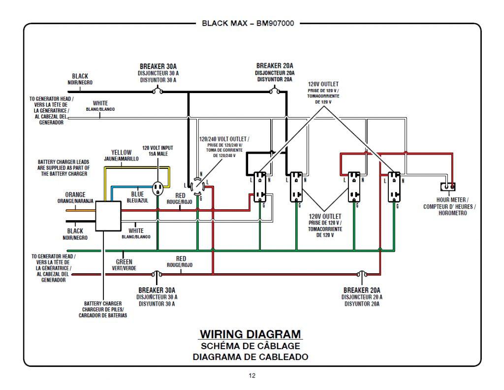 Homelite Generator Wiring Diagram