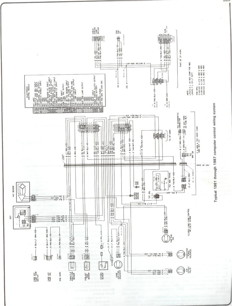 K5 Blazer Wiring Harness – Wiring Diagram Name