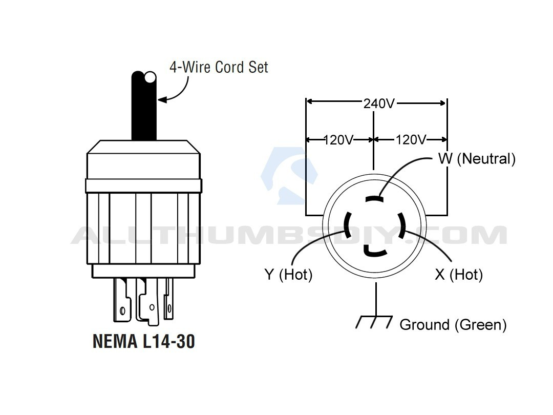 Nema L14 30p Wiring Diagram Wiring Library