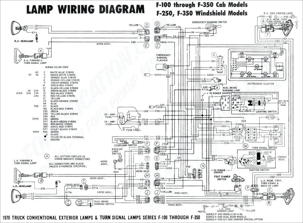 Peterbilt 379 Starter Wiring Diagram New 2001 Peterbilt