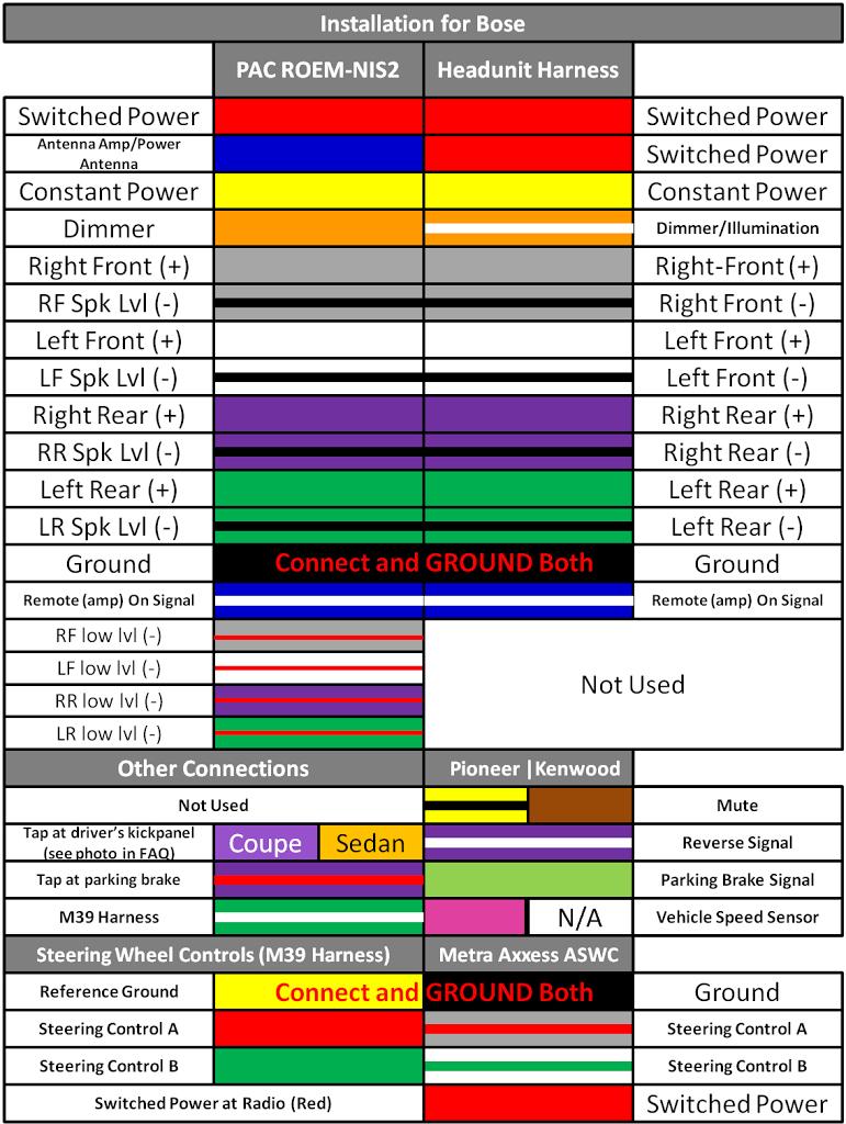 Pioneer Avh-x2800bs Wiring Diagram : pioneer, avh-x2800bs, wiring, diagram, Pioneer, X2800bs, Wiring, Diagram, Ranger, Bell-runner, Bell-runner.ristorantebotticella.it