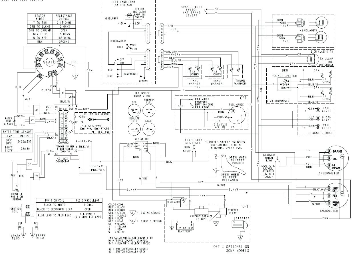 [DIAGRAM] Polaris 330 Trail Boss Wiring Diagram FULL