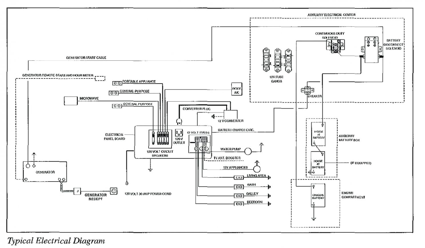 Collection Of Rv Power Converter Wiring Diagram Electrical
