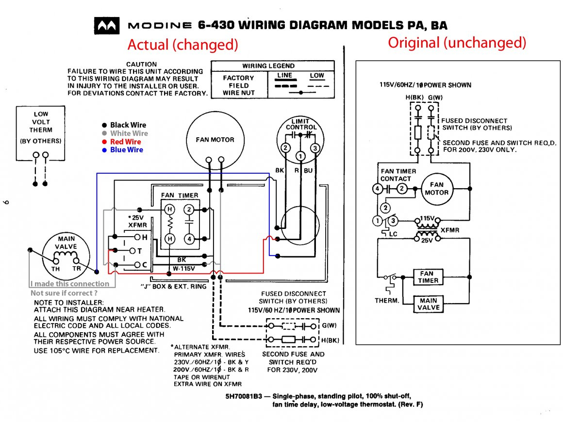 Suburban Rv Furnace Wiring Diagram
